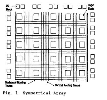 symmetrical arrays